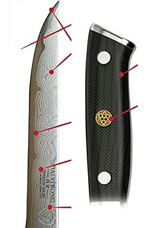 Boning Knife Blade and Handle Materials